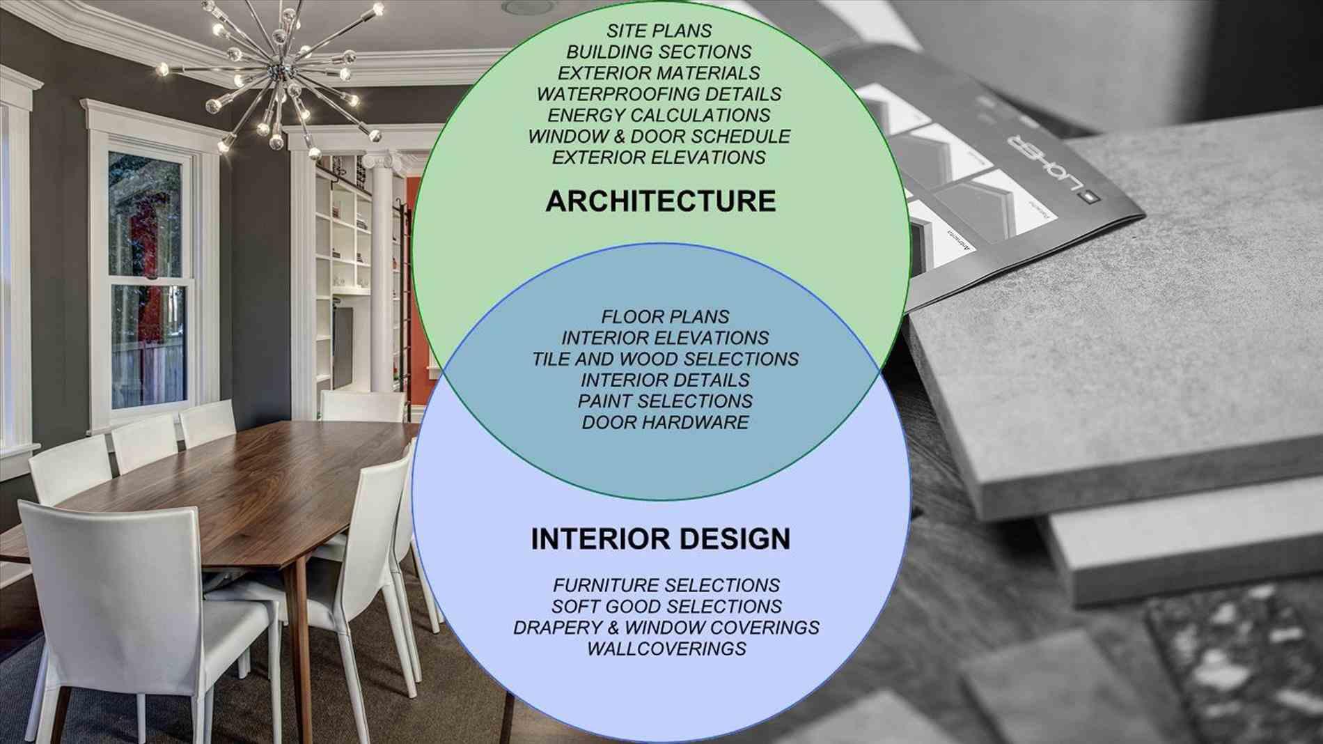 board-vellumrhboardandvellumcom-archives-page-of-architects-and-rhmetaskapescom-design-interior-designing-career-scope-archives-page-of-architects-and-rhmetaskapescom-best-cad