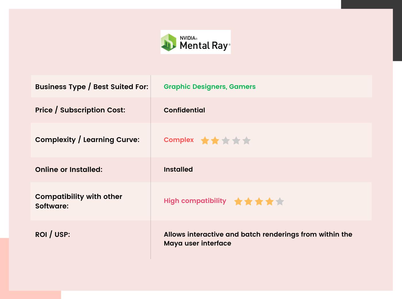 Mental Ray Table