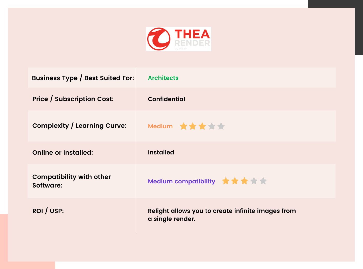 Thea Render Table