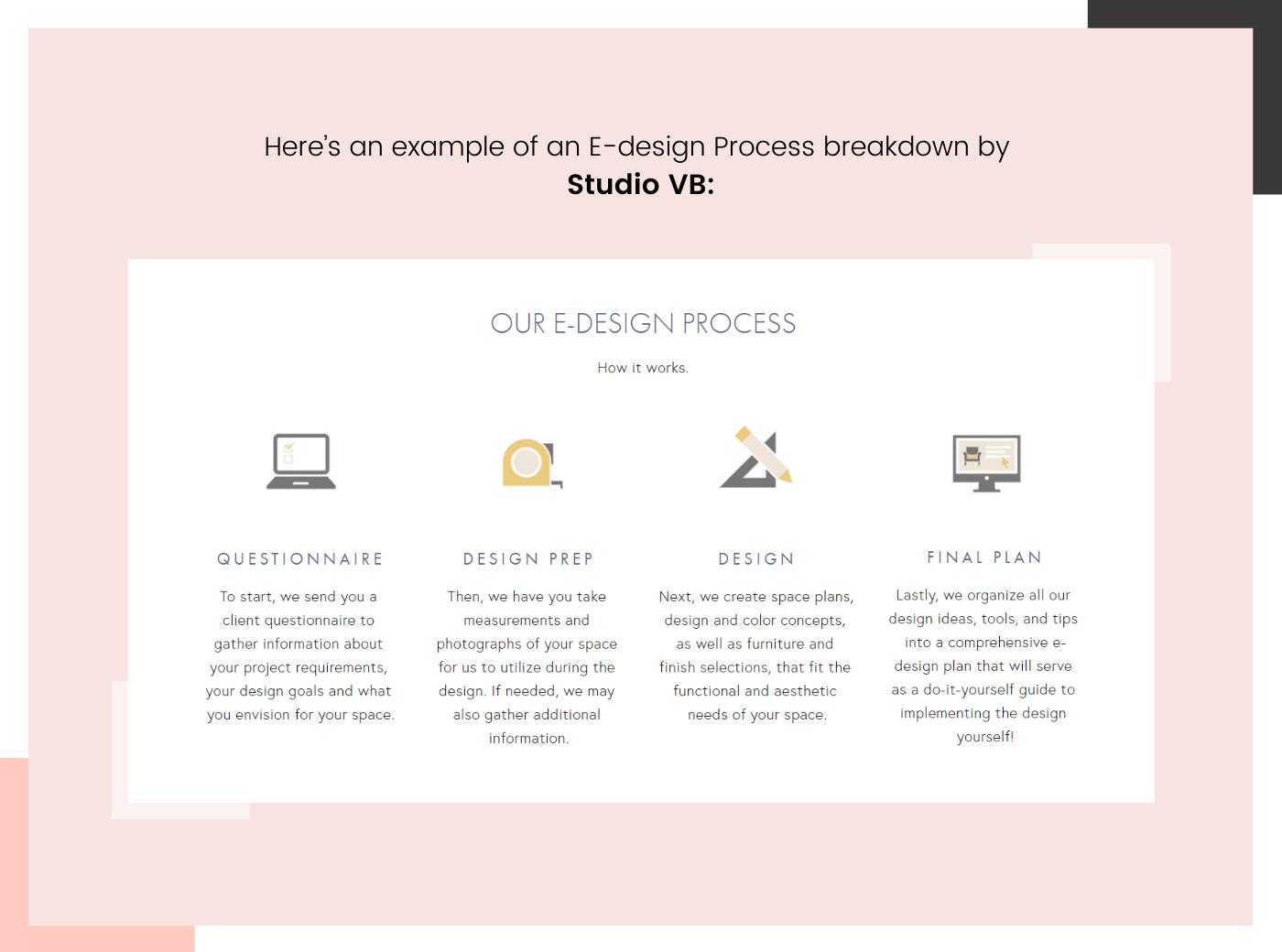 e-design process by studio VB