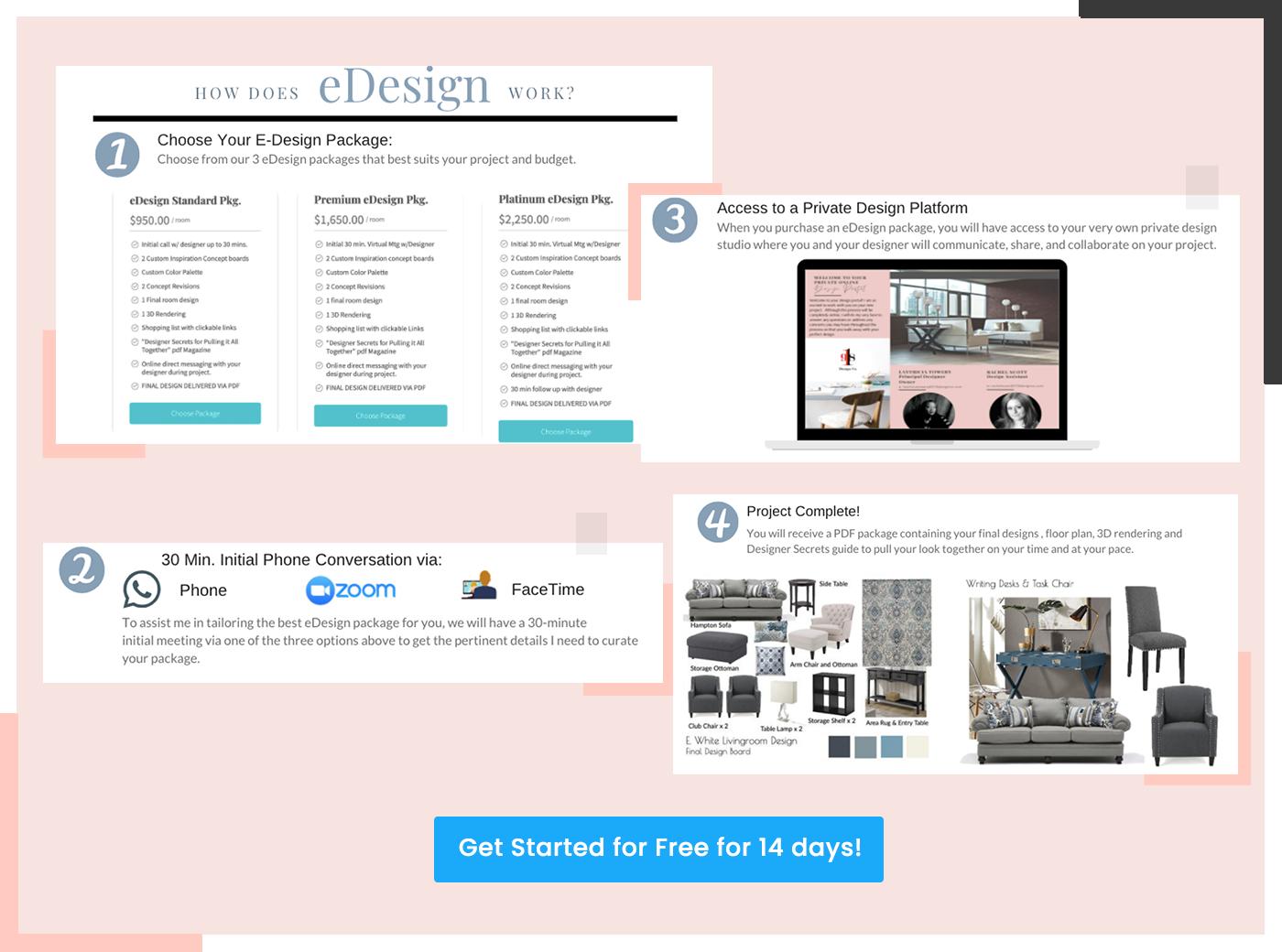 how does e-design work