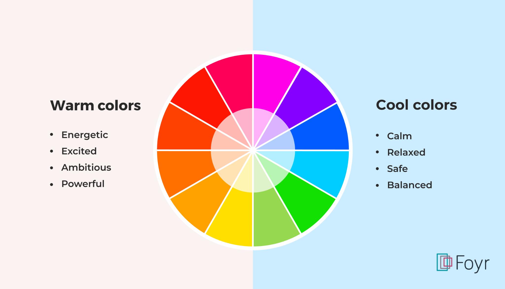 color psychology for design