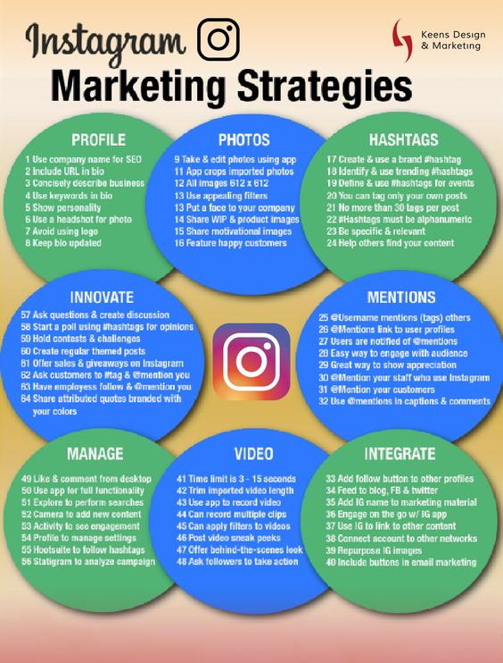 instagram content marketing ideas and strategies