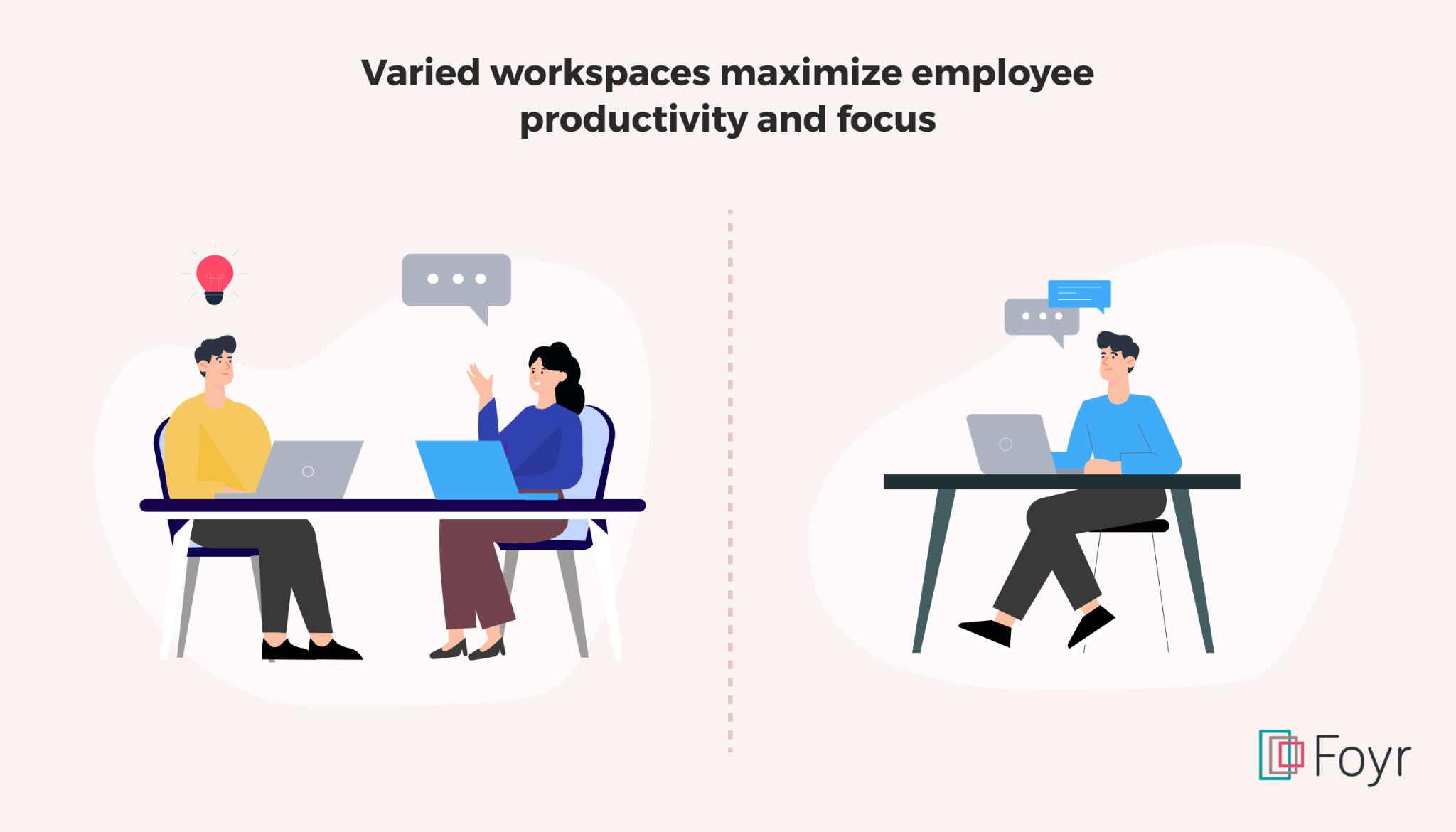 maximize employee productivity