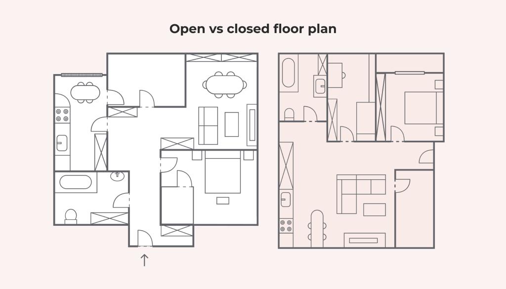 open vs closed floor plan