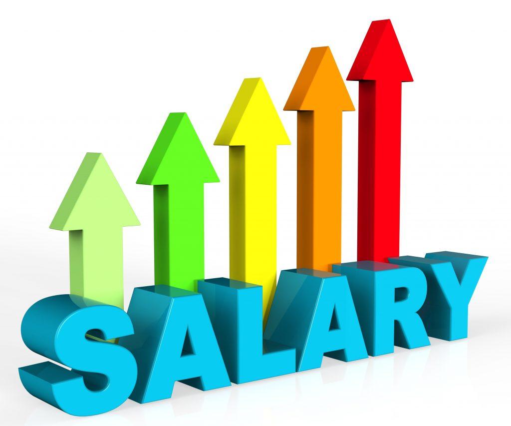 fundraising for interior designers salary
